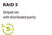 hfr2-feat-raid5